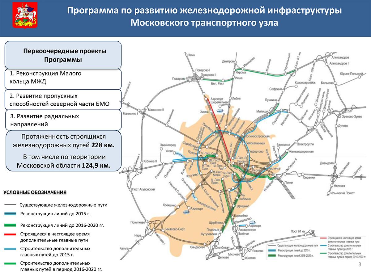 Представлена перспективная схема строительства метро в Подмосковье